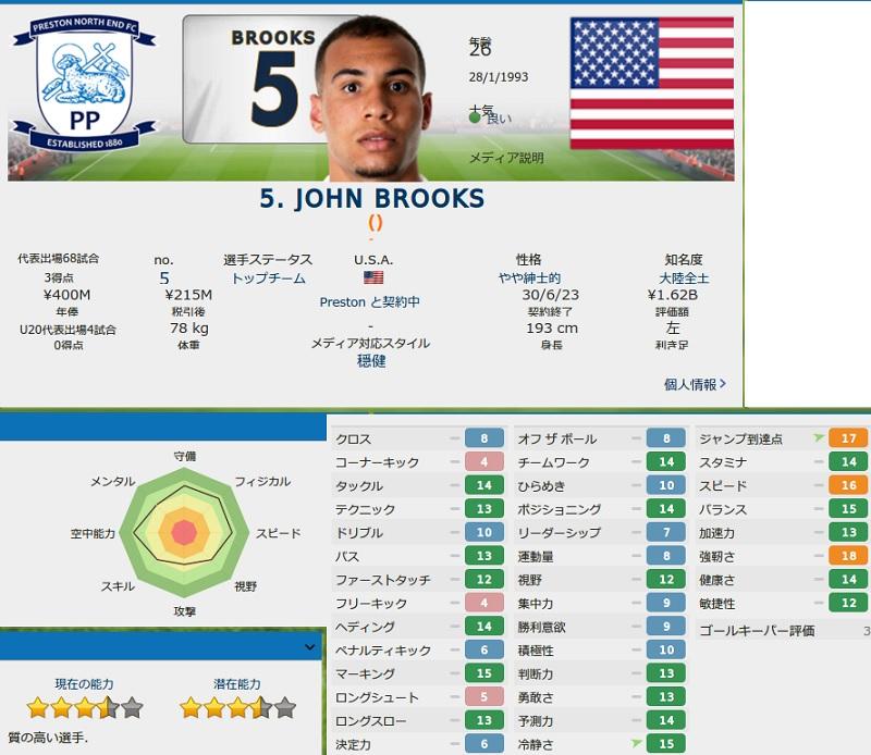 Brooks20191.jpg