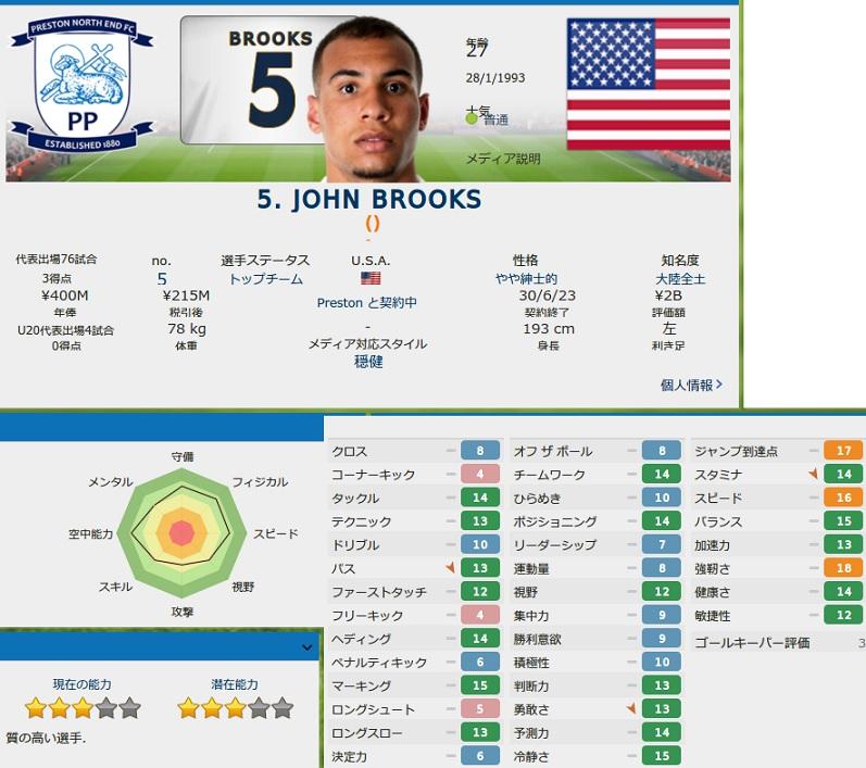 Brooks20201.jpg