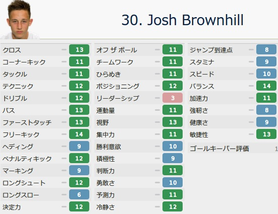 Brownhill20141.jpg