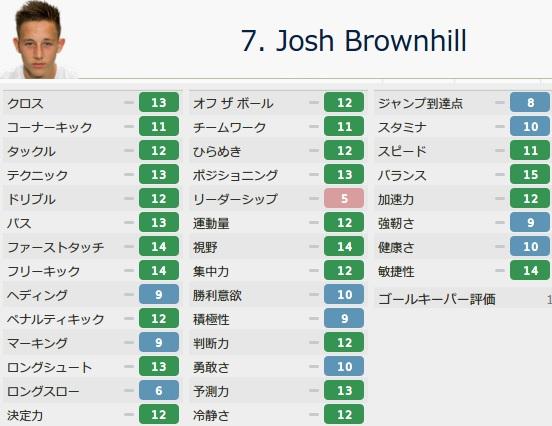 Brownhill20151.jpg