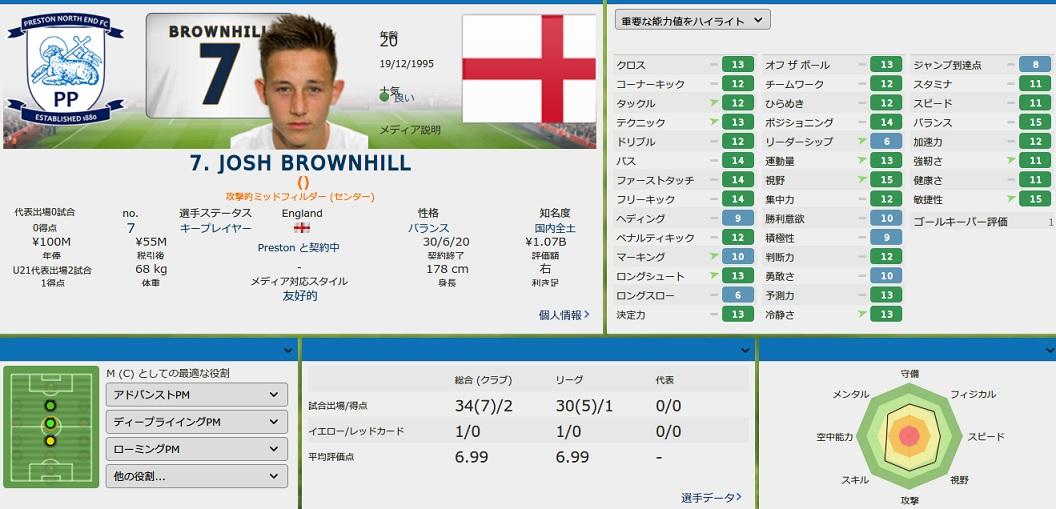 Brownhill20152.jpg