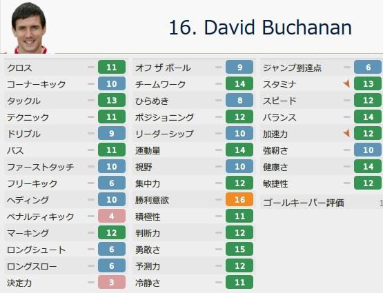 Buchanan20151.jpg