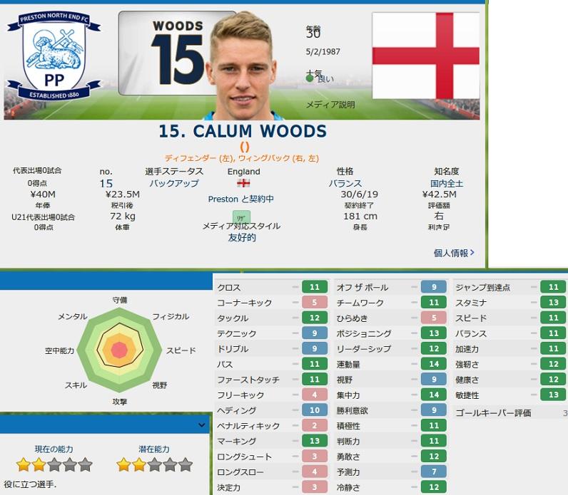 Cwoods20171.jpg