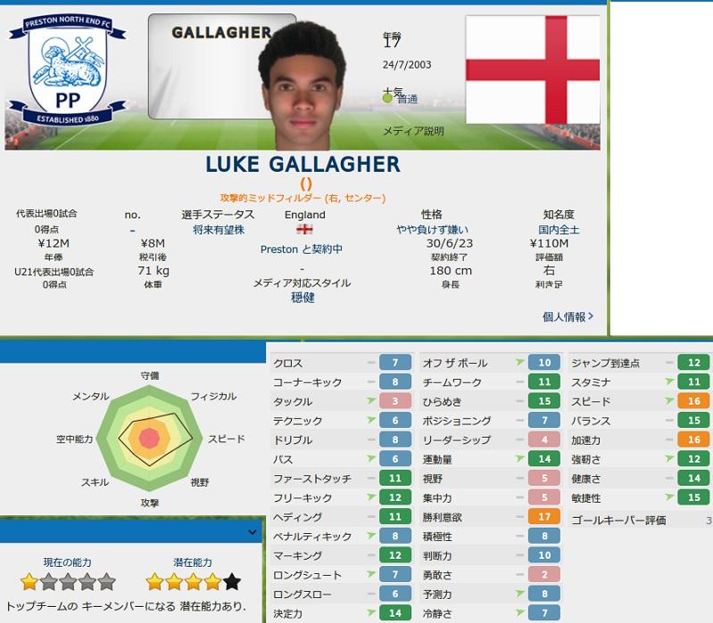 Gallagher20201.jpg