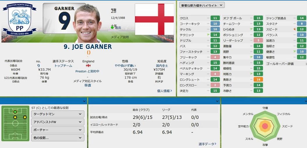 Garner20152.jpg