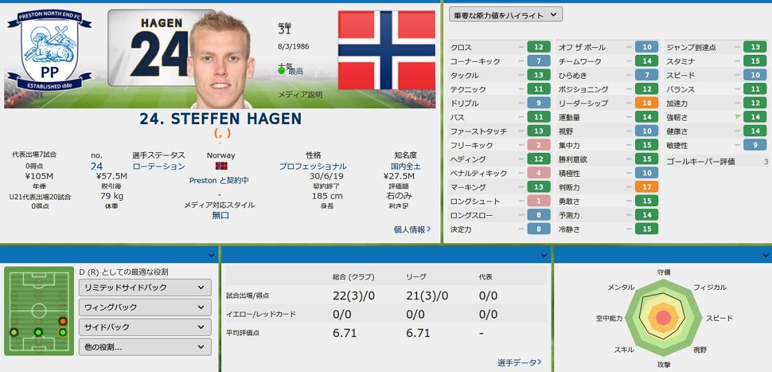Hagen20162.jpg