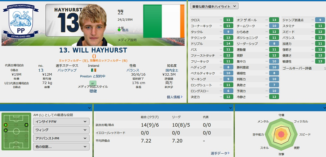 Hayhurst20152.jpg
