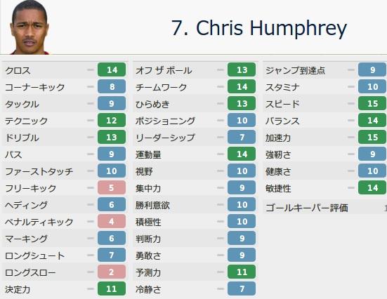 Humphrey20141.jpg