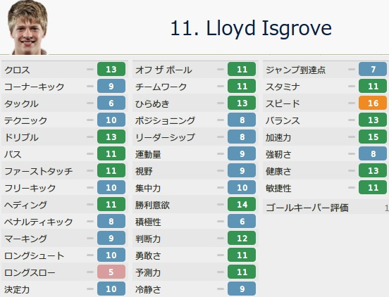 Isgrove20151.jpg