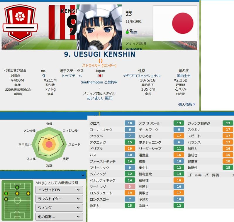 Kenshin2014.jpg