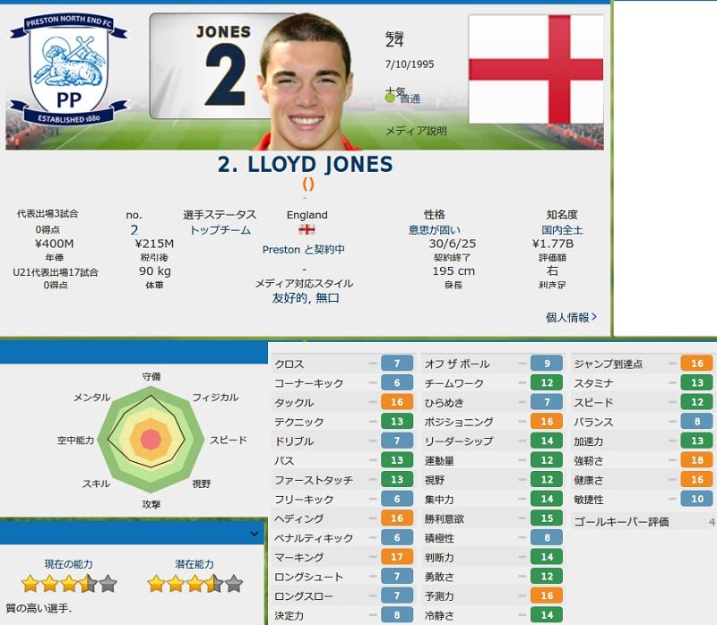 LJones20201.jpg