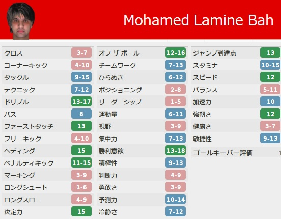 LamineBah20141.jpg