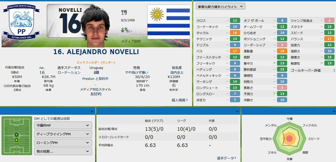 Novelli20162.jpg
