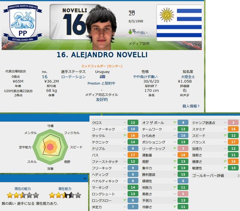 Novelli20181.jpg
