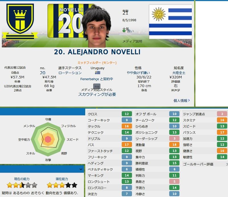 Novelli20182.jpg