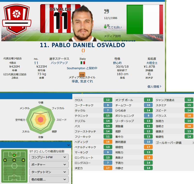 Osvaldo2014.jpg