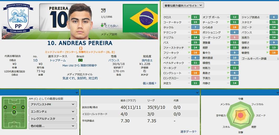 Pereira20152.jpg