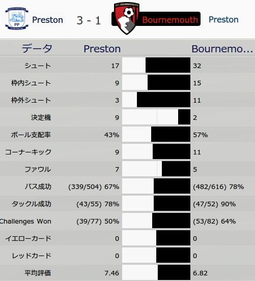 Presmatch20150829.jpg