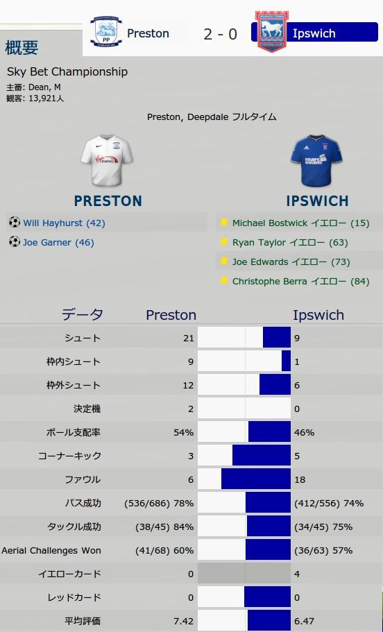 Presmatch20150915.jpg