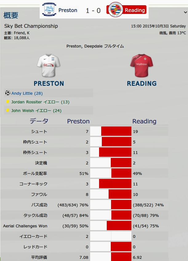 Presmatch20151003.jpg