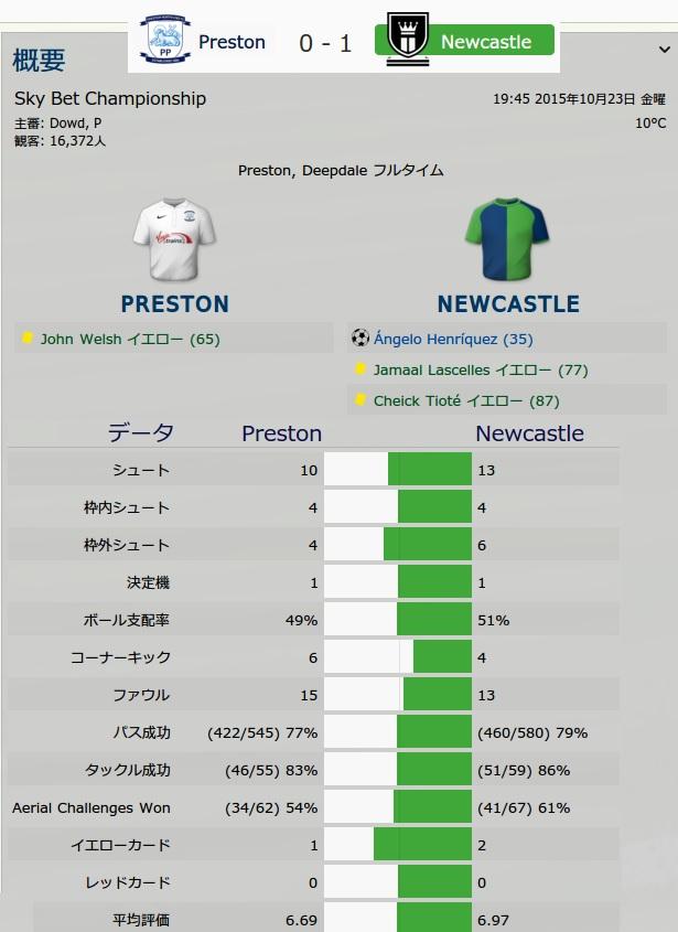 Presmatch20151023.jpg