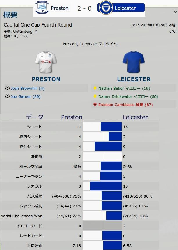 Presmatch20151028.jpg