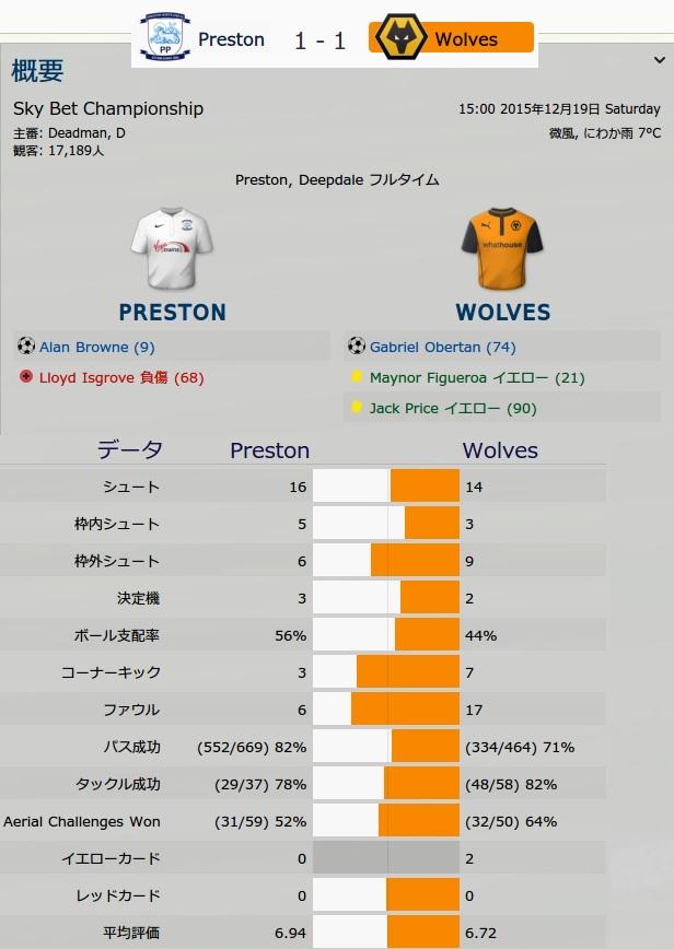 Presmatch20151219.jpg