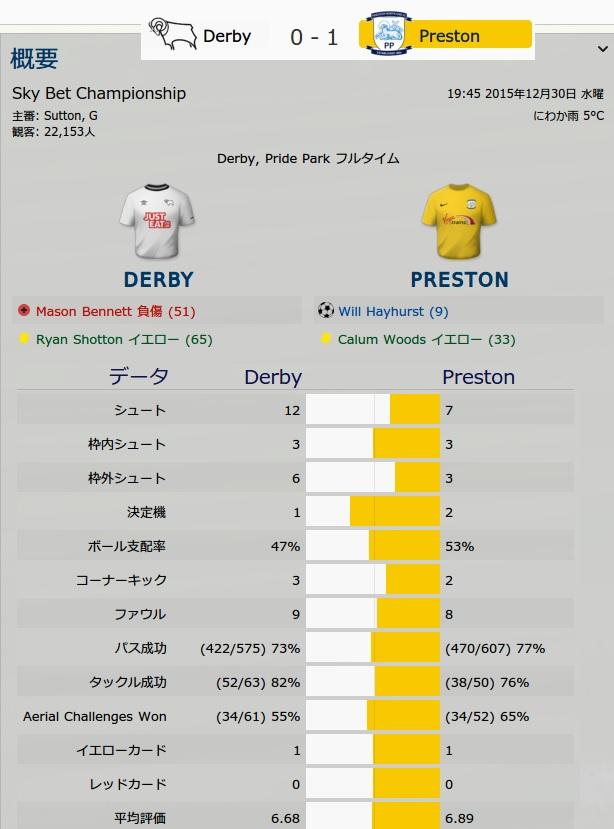 Presmatch20151230.jpg