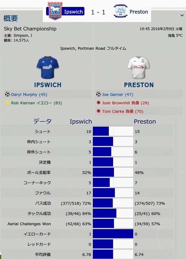 Presmatch20160209.jpg