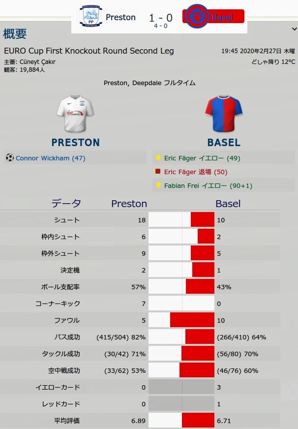 Presmatch20200227.jpg