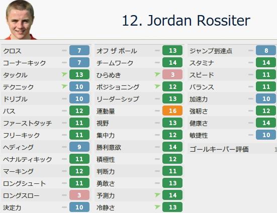 Rossiter20151.jpg