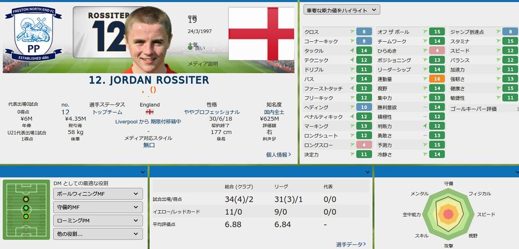Rossiter20152.jpg