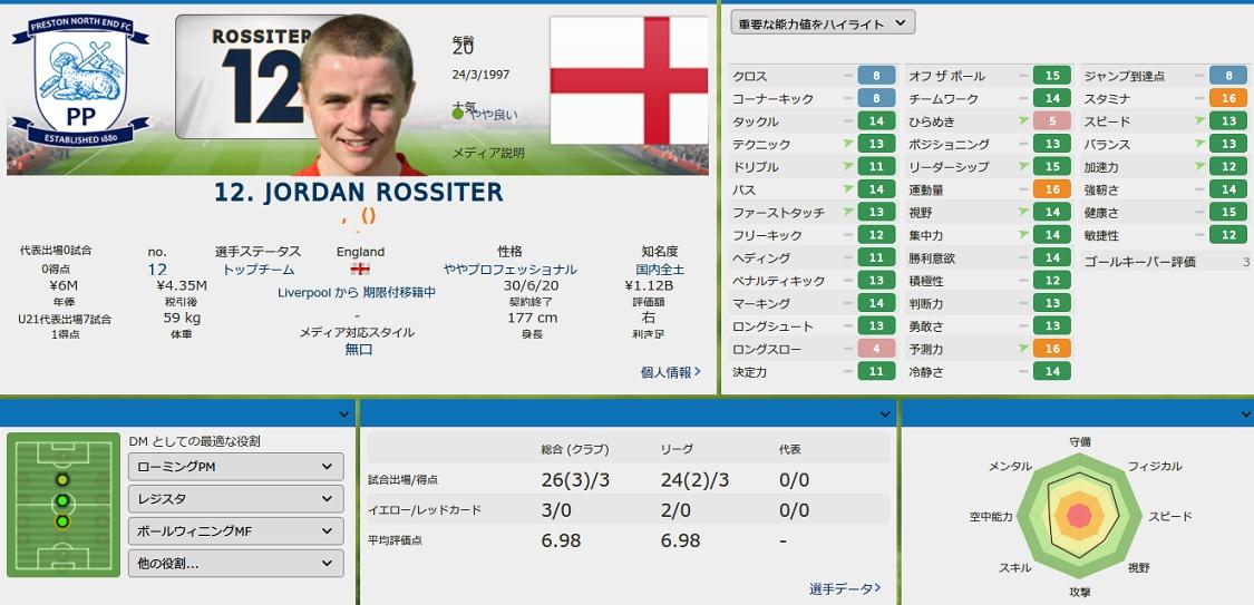 Rossiter20162.jpg