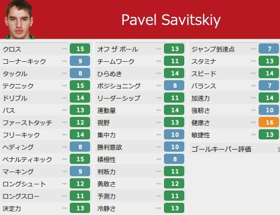 Savitskiy20141.jpg