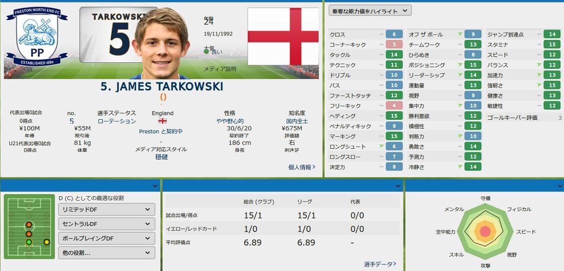 Tarkowski20162.jpg