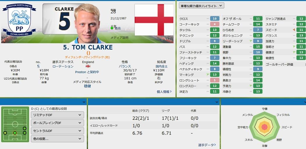 Tclarke20152.jpg