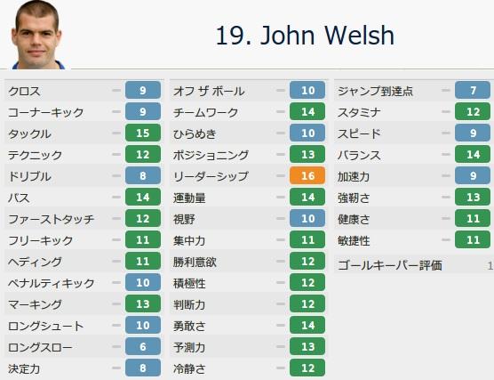 Welsh20141.jpg