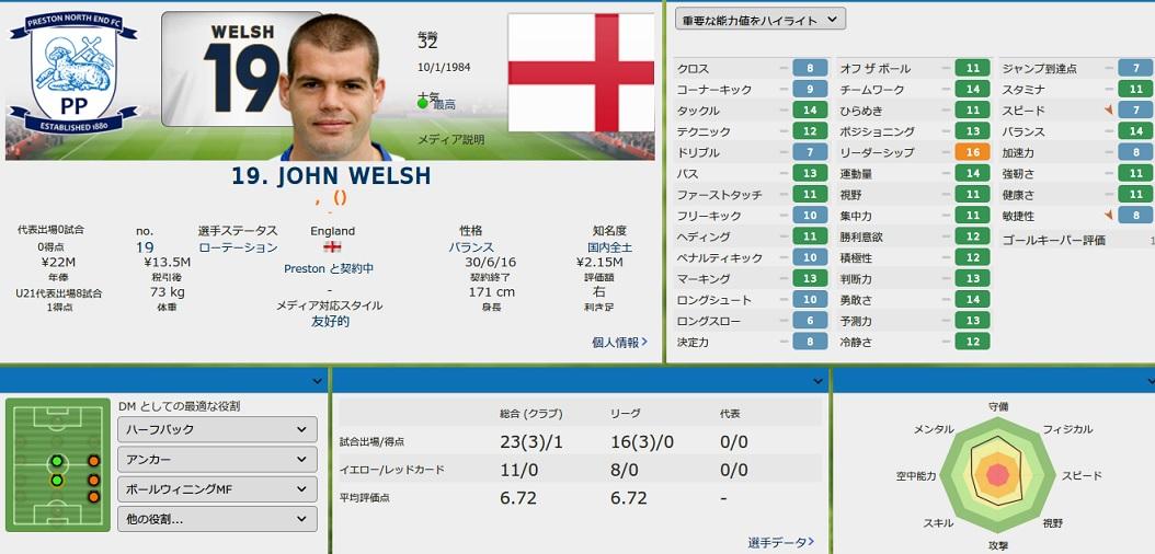 Welsh20152.jpg