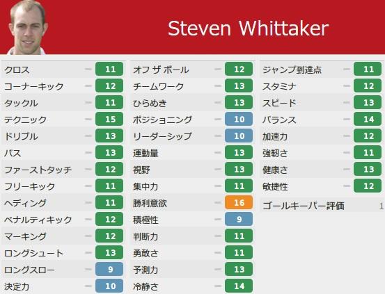 Whittaker20141.jpg