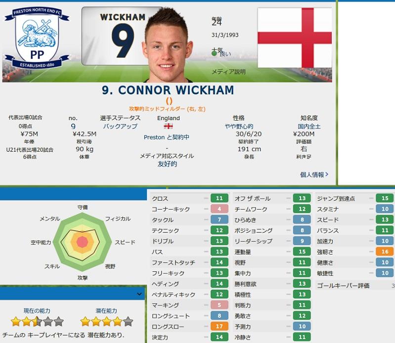 Wickham20171.jpg