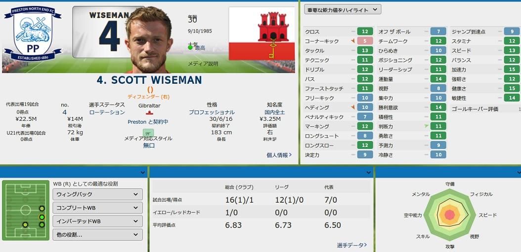 Wiseman20152.jpg