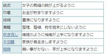 150707_七夕飾り/説明