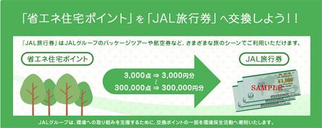 住宅のリホームで、JAL旅行券が獲得が可能!