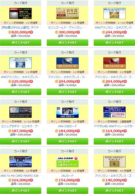 稼げるポイントサイトとして人気のポイントタウン、クレジットカード大還元祭りはやはり凄いです!