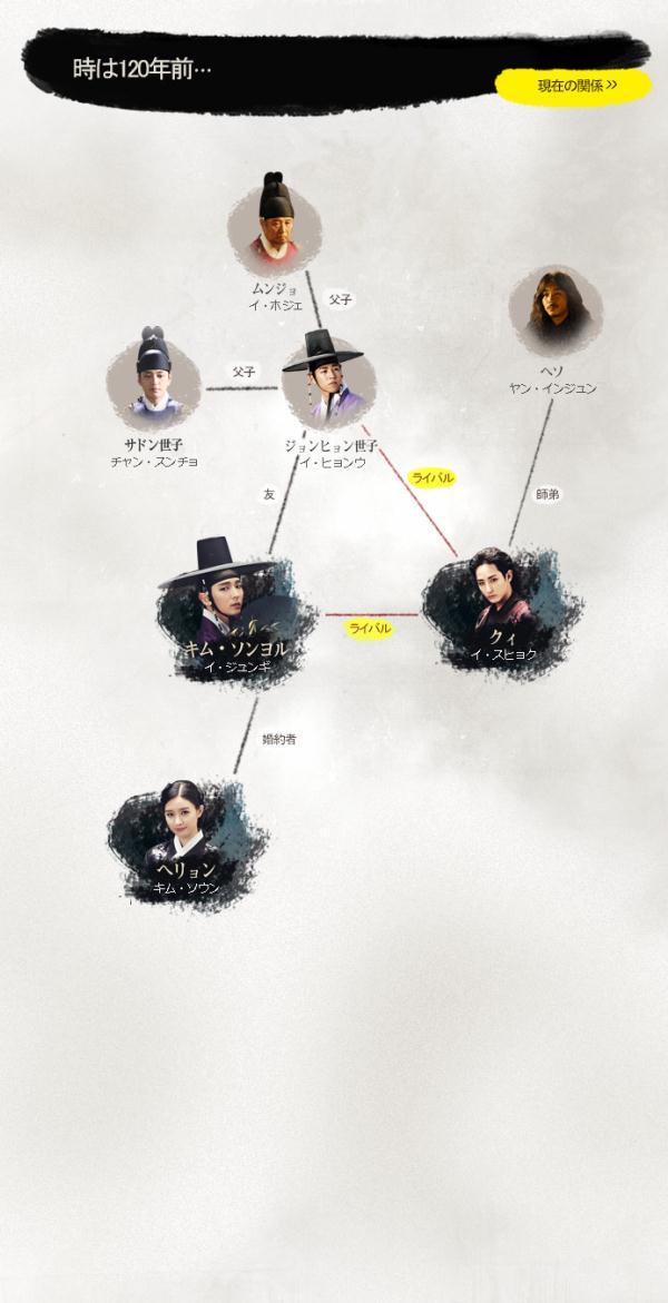 cast-jap-beforea