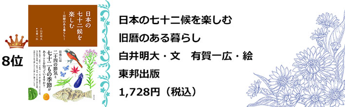八位日本の七十二候を楽しむ
