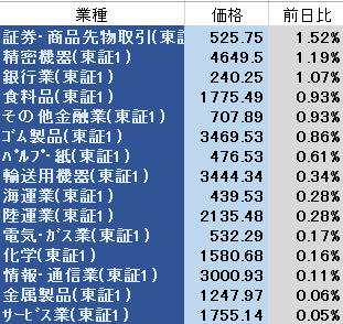 株式情報チャート__2015-7-3_13-47-10_No-00