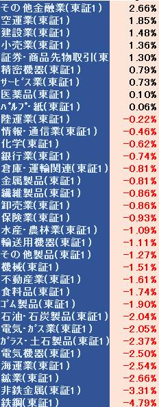 株式情報_2015-7-4_21-54-59_No-00