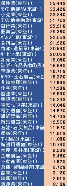 株式情報_2015-7-4_21-55-23_No-00