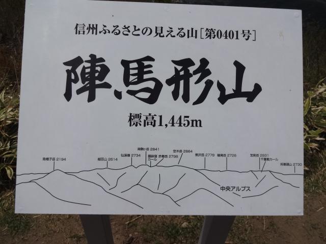 中央アルプス山名称